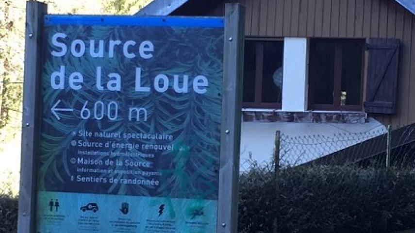Indication Source de la Loue